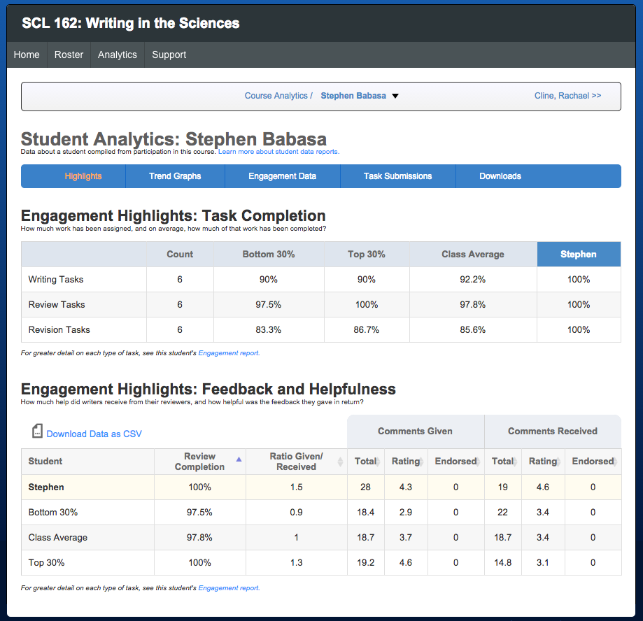 "The ""Engagement Highlights"" display of the Student Analytics report."